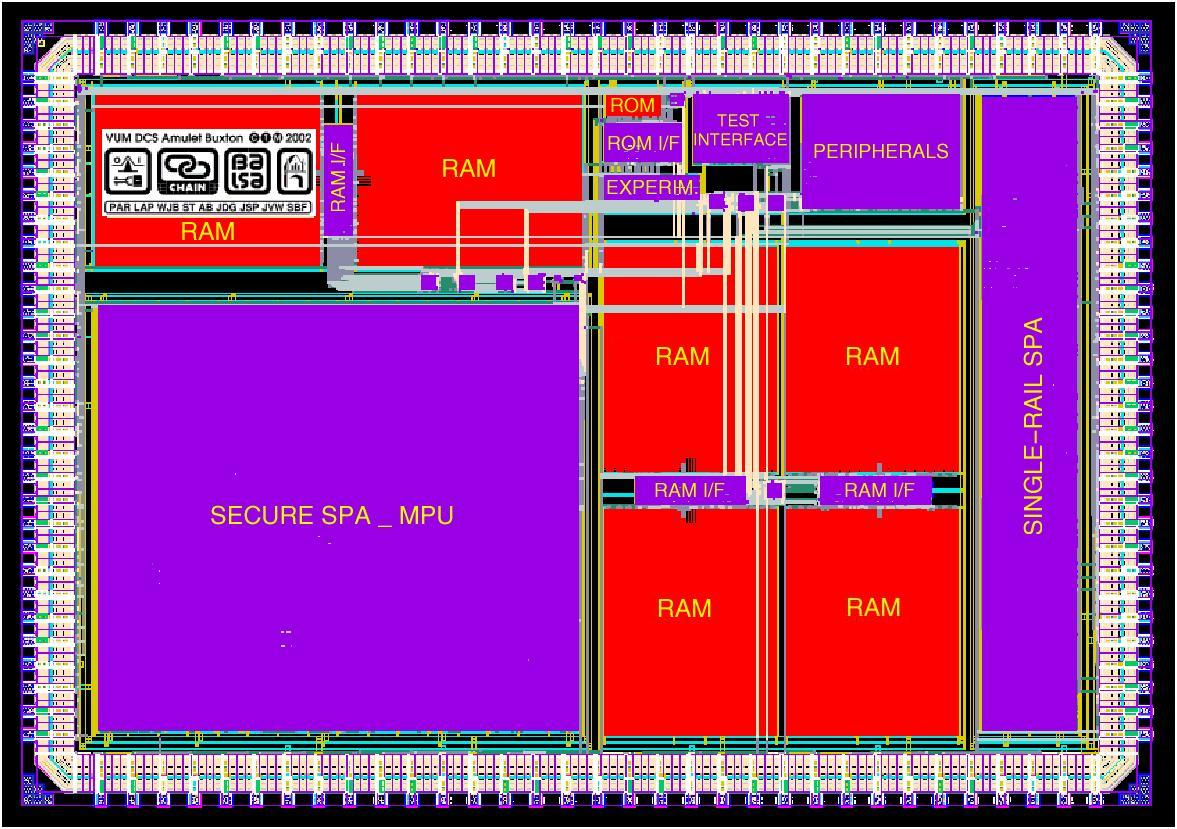 SPA-based smartcard System-on-Chip